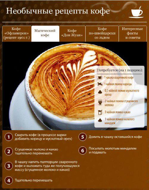 1310722083_75700858_coffee1