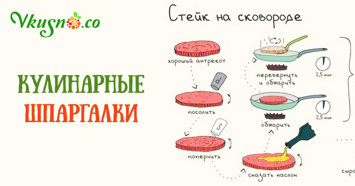 Печенье с начинкой рецепт